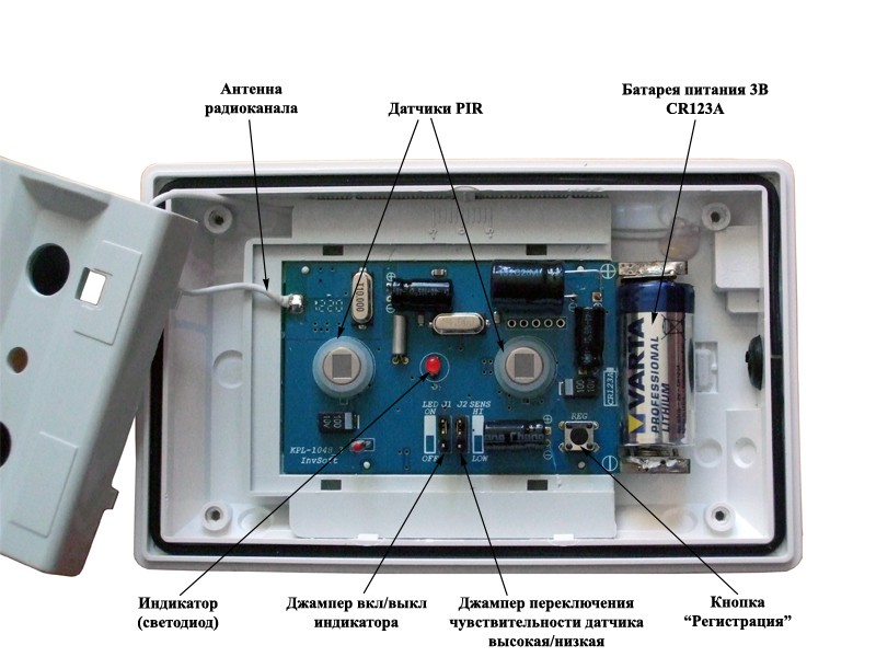 Прожектор светодиодный сдо 5 подключение